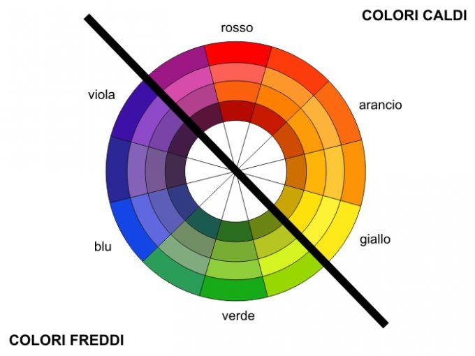 Preferenza Trucco in base al colore di capelli: come sceglierlo? ZR51